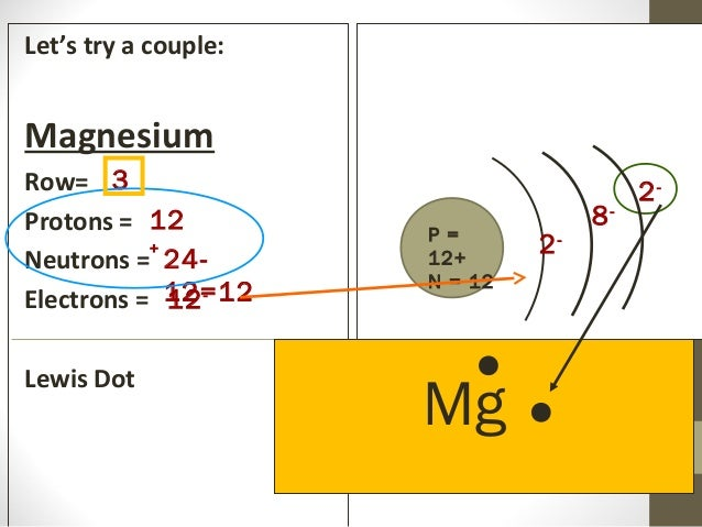 How to draw a bohr diagram mg simple electronic circuits how to draw a bohr diagram mg images gallery ccuart Images