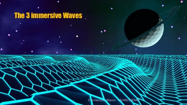www.skilltower.com The 3 immersive Waves 3 immersive Waves - VR/AR/USEMIR