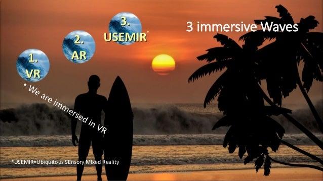 3 immersive Waves 3 immersive Waves - VR/AR/USEMIR *USEMIR=Ubiquitous SEnsory MIxed Reality *