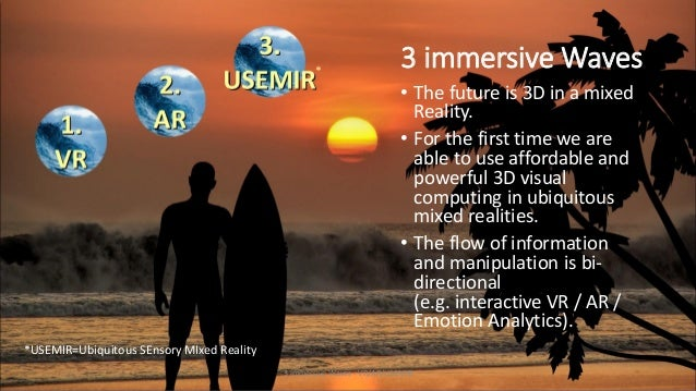 3 immersive Waves • The future is 3D in a mixed Reality. • For the first time we are able to use affordable and powerful 3...
