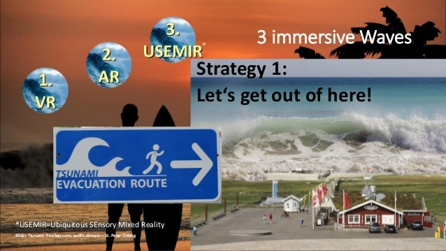 3 immersive Waves Bilder Tsunami: Pixabay.com, public domain – St. Peter Ording 3 immersive Waves - VR/AR/USEMIR *USEMIR=U...