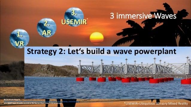 3 immersive Waves Bild Wellenkraftwerk: https://upload.wikimedia.org/wikipedia/commons/e/ee/SINN_Power_Wave_Energy_Convert...