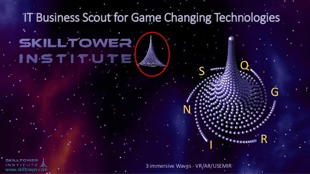 www.skilltower.com IT Business Scout for Game Changing Technologies 3 immersive Waves - VR/AR/USEMIR Q G RI N S