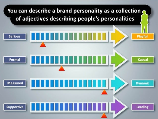 You can usually describe a brand personality as a collection of adjectives commonly used to describe people's personalitie...