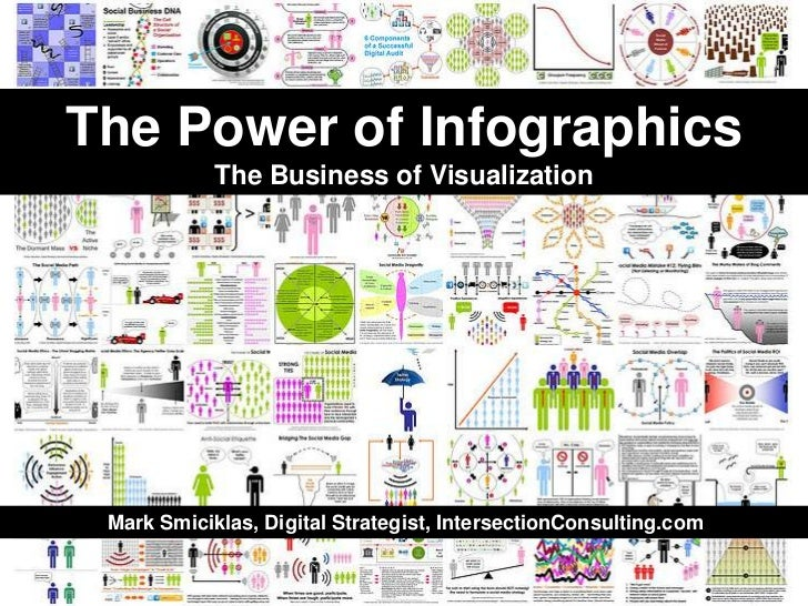 The Power of Infographics<br />The Business of Visualization <br />Mark Smiciklas, Digital Strategist, IntersectionConsult...