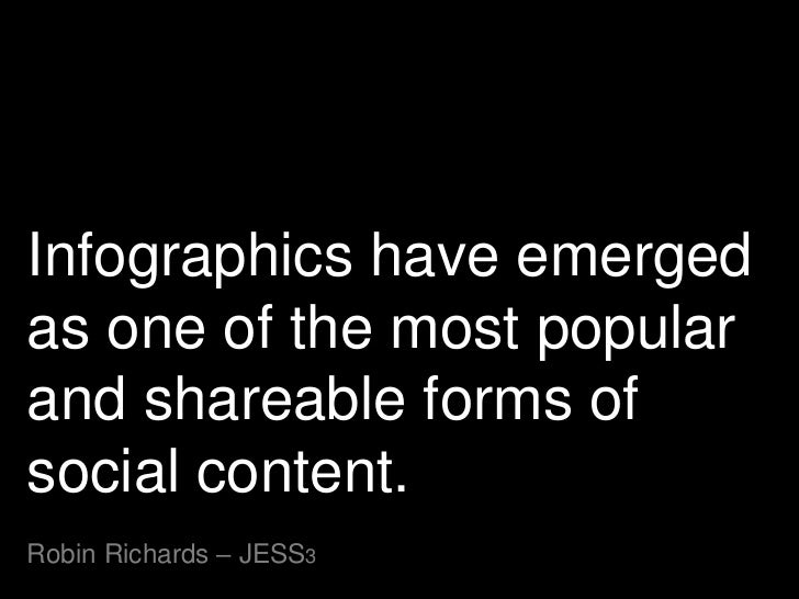 The Power of Infographics Slide 2