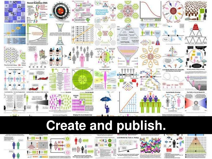 Create and publish.<br />