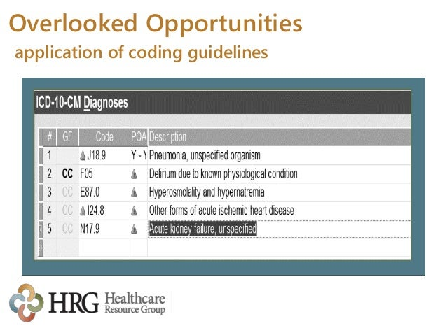 icd coding audit tool