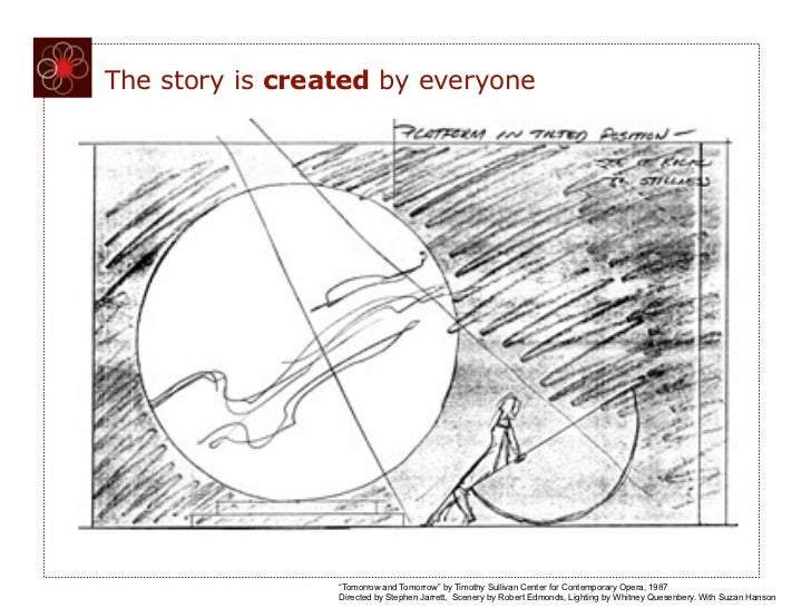 """The story is created by everyone                 """"Tomorrow and Tomorrow"""" by Timothy Sullivan Center for Contemporary Opera..."""