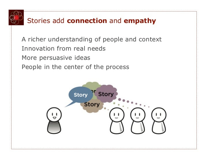 Stories add connection and empathyA richer understanding of people and contextInnovation from real needsMore persuasive id...