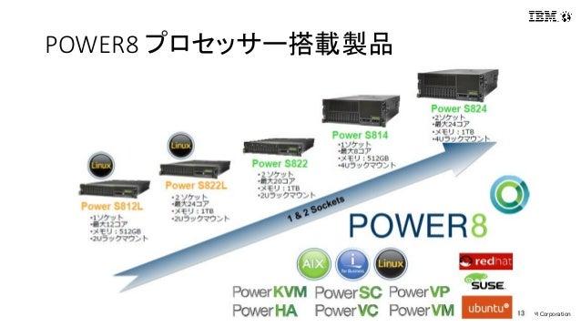 © 2015 IBM Corporation POWER8 プロセッサー搭載製品