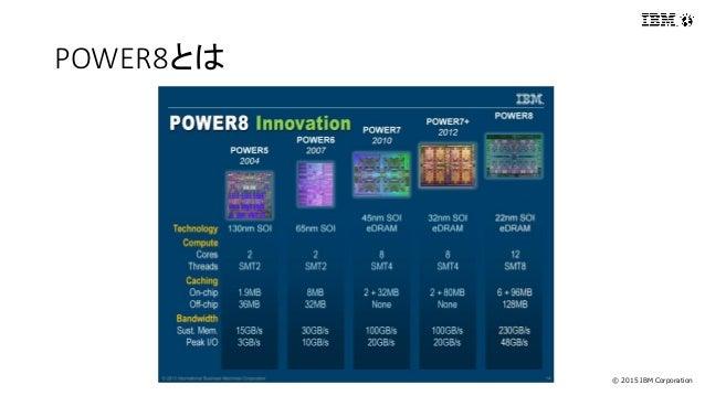 © 2015 IBM Corporation POWER8とは