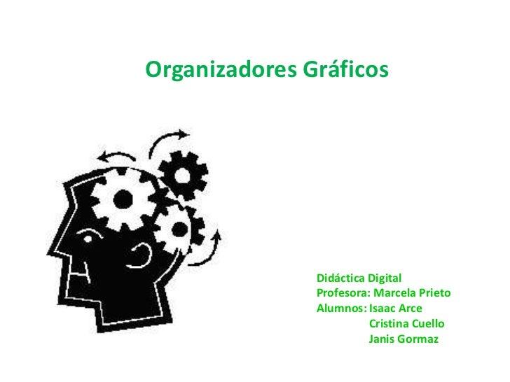 Organizadores Gráficos               Didáctica Digital               Profesora: Marcela Prieto               Alumnos: Isaa...
