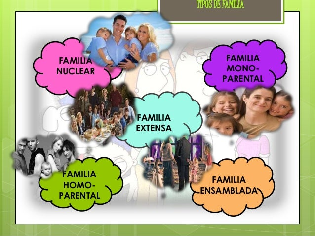 La familia Tipos de familia nuclear