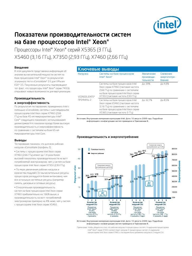 Показатели производительности систем на базе процессоров Intel® Xeon® Процессоры Intel® Xeon® серий X5365 (3 ГГц), X5460 (...