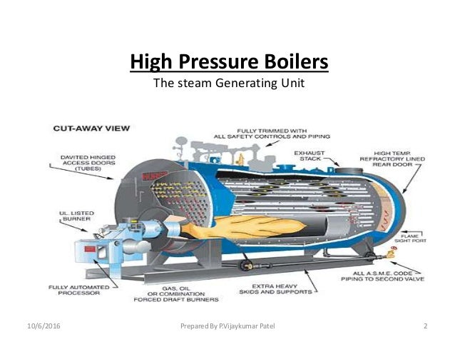 Power plant high pressure boilers 1