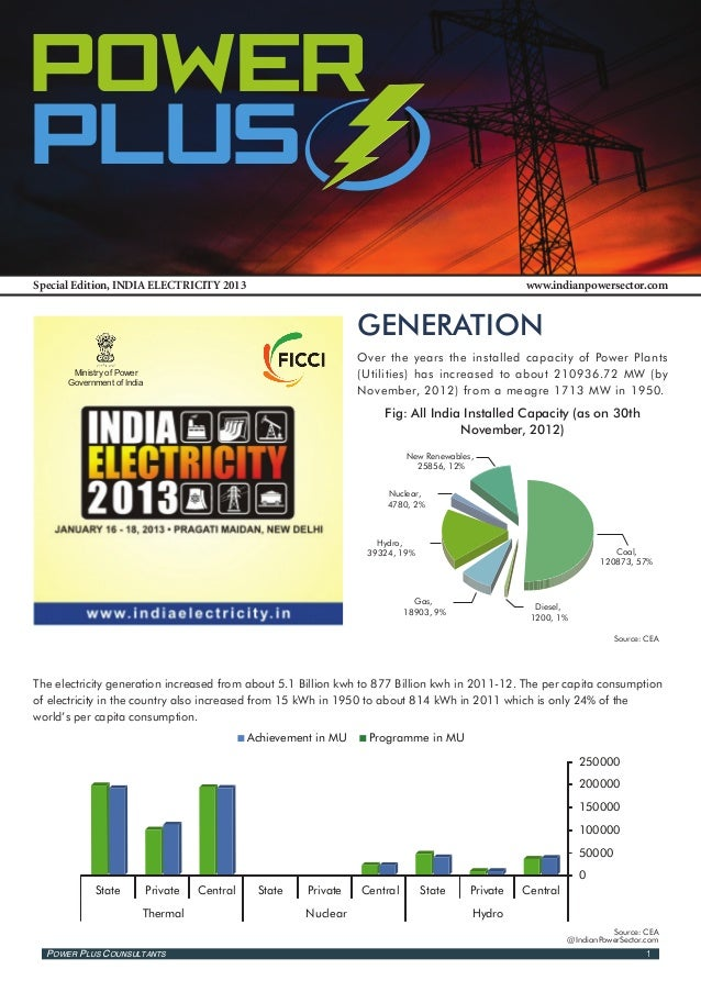 Power Power Power  PLus PLus PLus Special Edition, INDIA ELECTRICITY 2013                                                 ...
