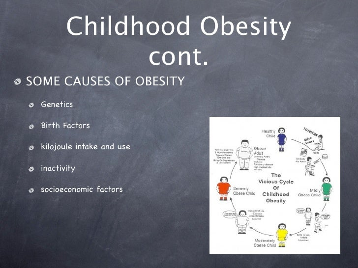 childhood obesity research paper thesis statement