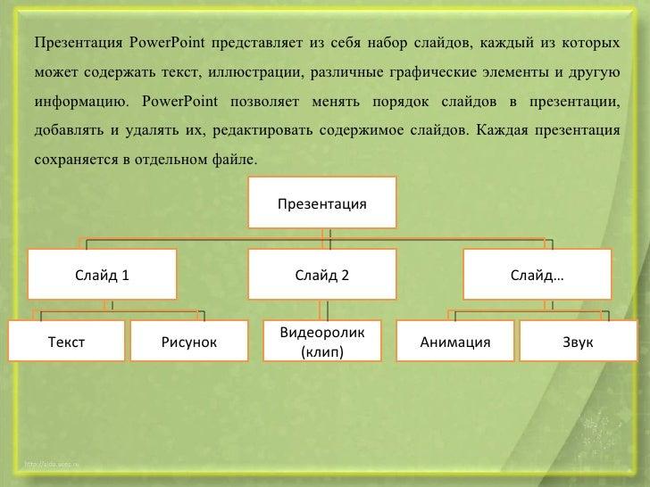 знакомство с powerpoint конспект