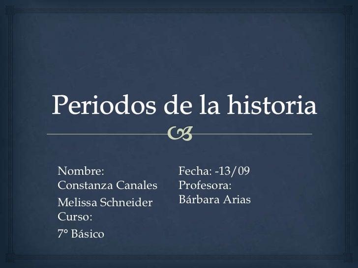 Nombre:             Fecha: -13/09Constanza Canales   Profesora:Melissa Schneider   Bárbara AriasCurso:7° Básico