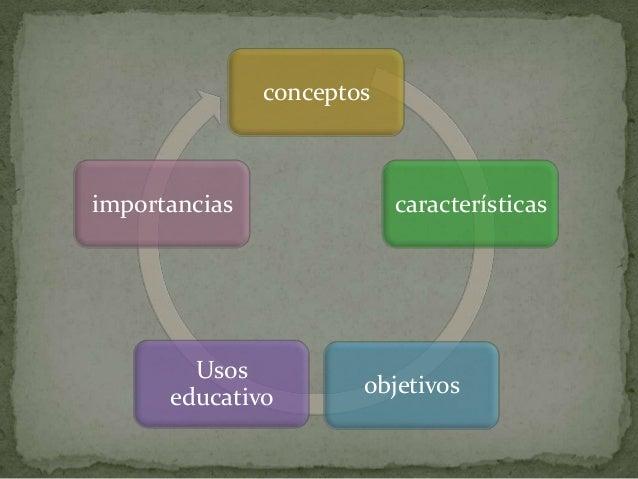 conceptoscaracterísticasobjetivosUsoseducativoimportancias
