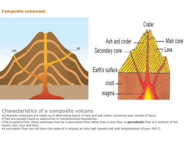 Volcanic Erruption