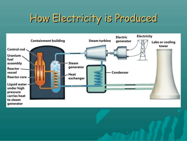 how nuclear energy is formed Is nuclear energy renewable energy navid chowdhury march 22, 2012 submitted as coursework for ph241, stanford university, winter 2012 introduction although nuclear energy is considered.