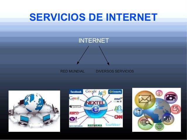 SERVICIOS DE INTERNET INTERNET RED MUNDIAL DIVERSOS SERVICIOS