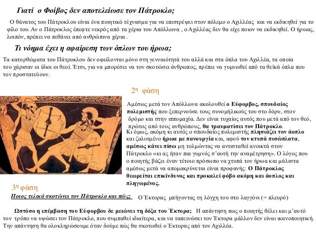 Γιατί ο Φοίβος δεν αποτελείωσε τον Πάτροκλο; Τι νόημα έχει η αφαίρεση των όπλων του ήρωα; Ο θάνατος του Πάτροκλου είναι έν...