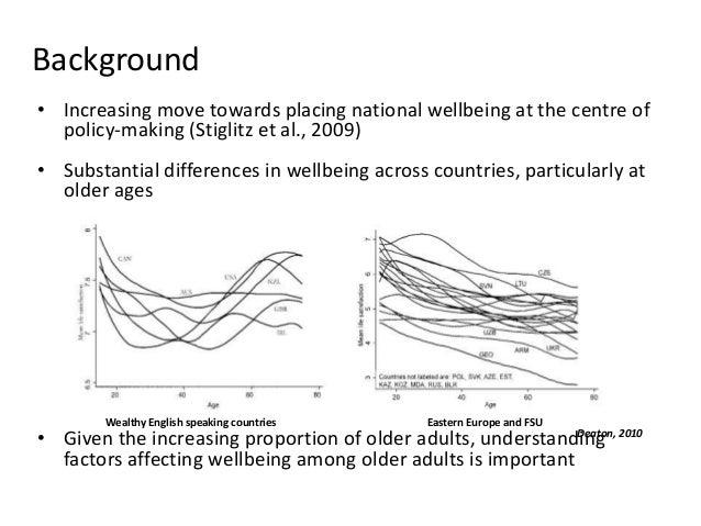 Background • Increasing move towards placing national wellbeing at the centre of policy-making (Stiglitz et al., 2009) • S...