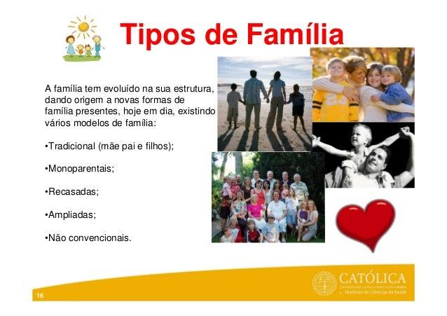 16Tipos de FamíliaA família tem evoluído na sua estrutura,dando origem a novas formas defamília presentes, hoje em dia, ex...