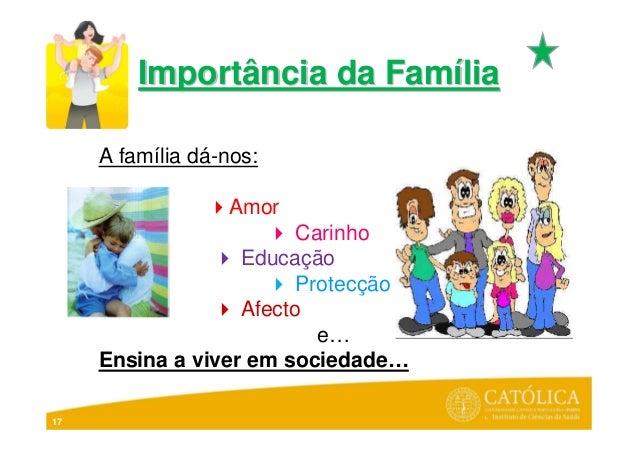 Importância da FamImportância da Famíílialia17A família dá-nos:AmorCarinhoEducaçãoProtecçãoAfectoe…Ensina a viver em socie...