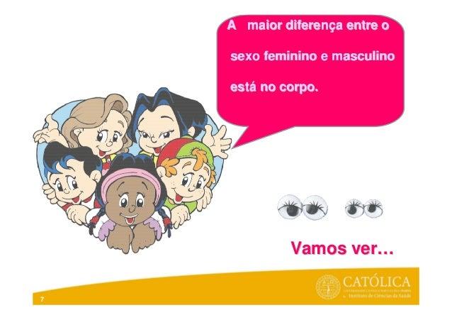 7A maior diferenA maior diferençça entre oa entre osexo feminino e masculinosexo feminino e masculinoestestáá no corpo.no ...