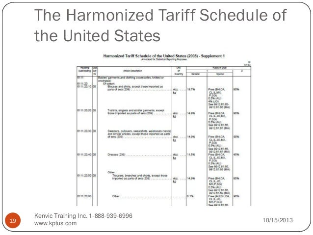 licensing permits preparation programs