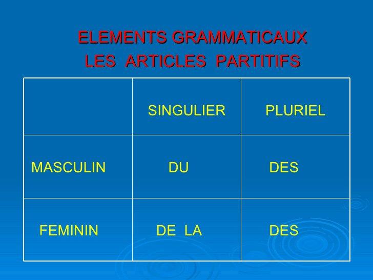 ELEMENTS GRAMMATICAUX   LES  ARTICLES  PARTITIFS DES DE  LA FEMININ  DES DU  MASCULIN PLURIEL SINGULIER