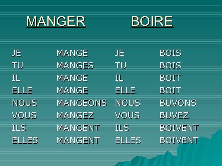MANGER   BOIRE <ul><li>JE MANGE </li></ul><ul><li>TU MANGES </li></ul><ul><li>IL MANGE </li></ul><ul><li>ELLE MANGE </li><...
