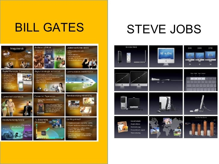 compare and contrast essay about bill gates and steve jobs Below is an essay on steve jobs vs bill gates from anti essays, your source for research papers, essays, and term paper examples steve jobs is the co-founder & ceo of apple computers on the other hand, bill gates is the co-founder and current chairman and chief software architect of microsoft.