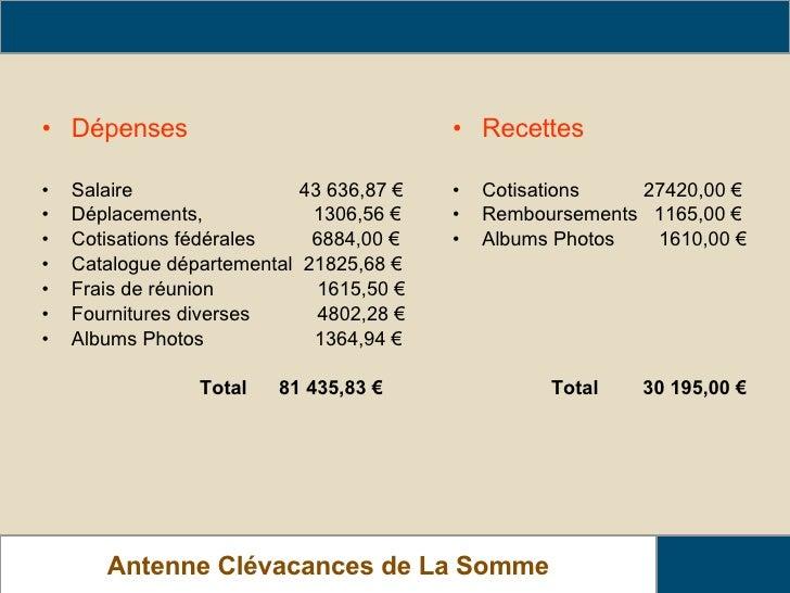 Budget Clévacances Somme Antenne Clévacances de La Somme <ul><li>Dépenses </li></ul><ul><li>Salaire    43 636,87 € </li></...