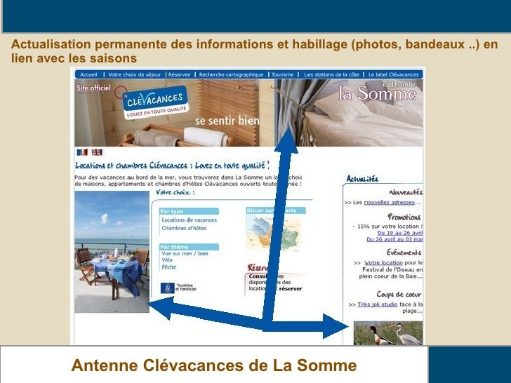 Actualisation permanente des informations et habillage (photos, bandeaux ..) en lien avec les saisons www.clevacances-somm...