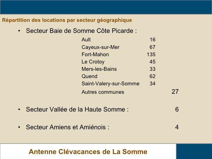 Répartition des locations par secteur géographique <ul><li>Secteur Baie de Somme Côte Picarde : </li></ul><ul><li>Ault   1...