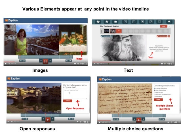 An interactive video based Environment supporting learning