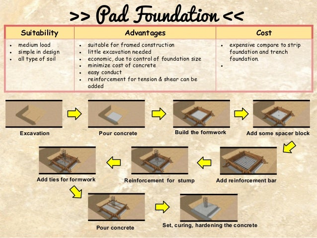 ct pad foundation 1 2 24pk crayons 1 12 ct washable crayola markers 4 pads post it notes 3x3 1  brown clipboard 2 boxes facial tissue 4 glue sticks 2 container sanitizing wipes.