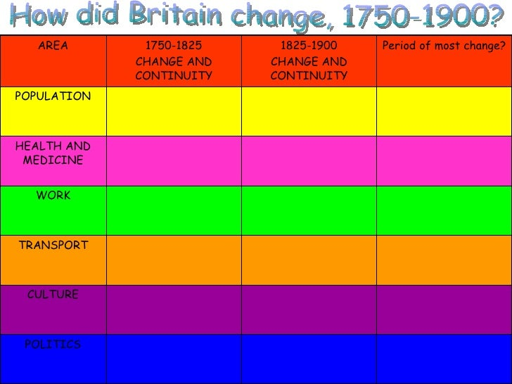 change and continuity england 1450 1750 Global commerce:1450-1750 strayer: chapter 15  england the netherlands spain  to what extent did the british and dutch trading companies change the.