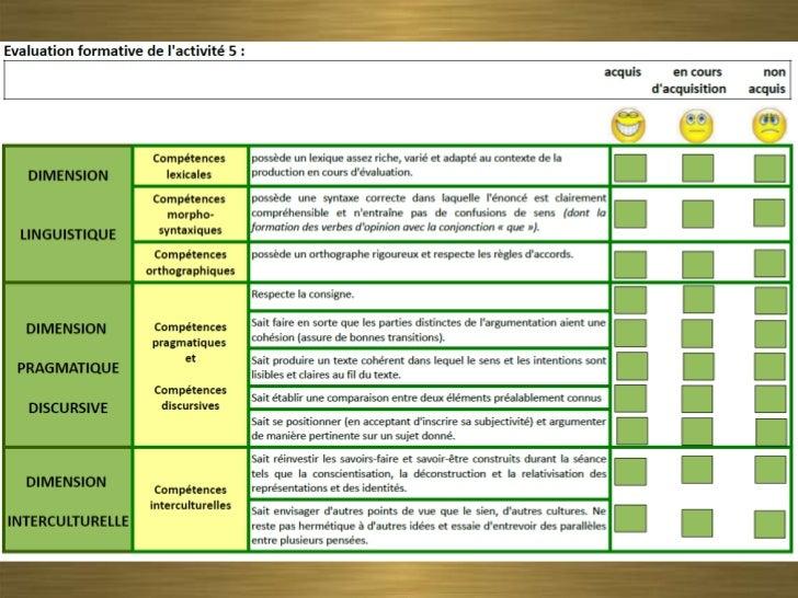 Modalités    activités, tâches et supports utilisés                 compétences/         pré-requis        de travail   Tp...