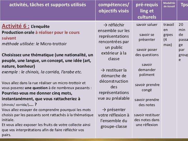 Evaluation formative de l'apprenant :