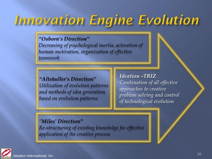 advanced technological functions of application software