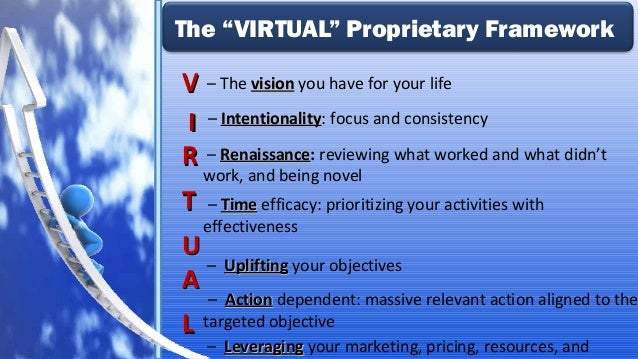 – The visionvision you have for your life – IntentionalityIntentionality: focus and consistency – RenaissanceRenaissance: ...