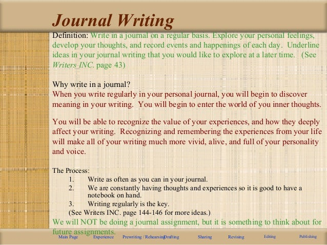 definition of the writing process Editing is a stage of the writing process in which a writer strives to improve a draft by correcting errors and by making words and sentences clearer and more precise.