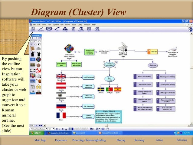 Powerpoint3 writing process diagram ccuart Image collections