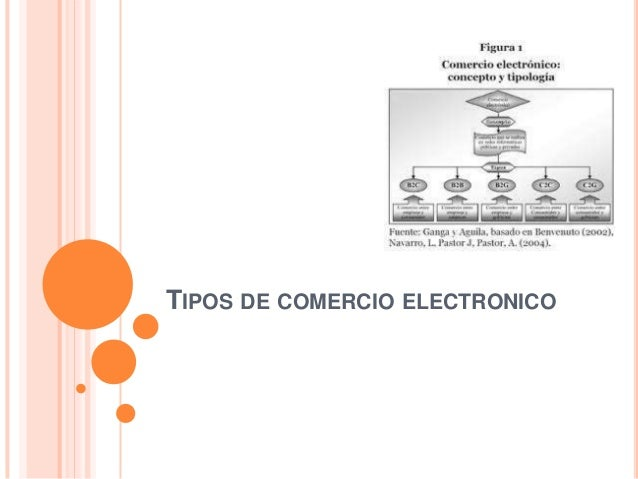 TIPOS DE COMERCIO ELECTRONICO